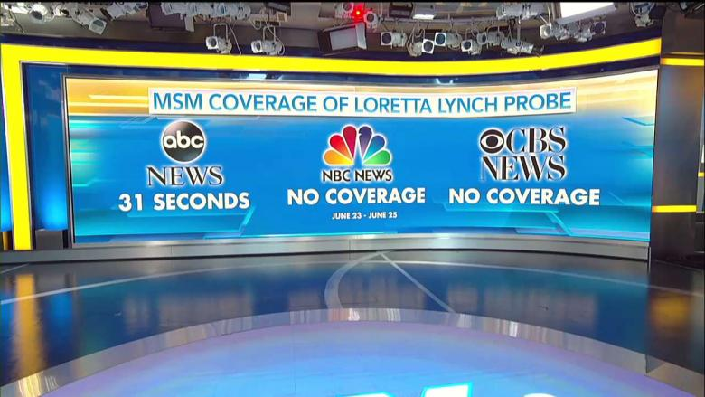 Loretta Lynch faces possible felony if alleged DNC emails exist: Judge Napolitano