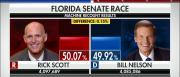 Florida Election